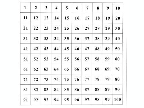 Hundred Board Control Chart - Cardboard - Hundred Board Control Chart - Cardboard