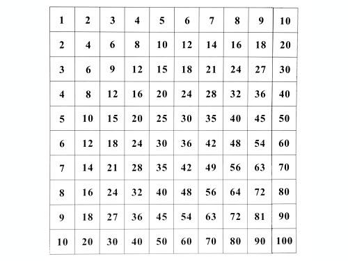 Pythagoras Board Control Chart - Cardboard - Sandpaper Letters - Cursive - Blue V Pink C