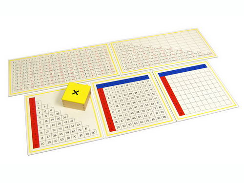 Multiplication Working Charts -
