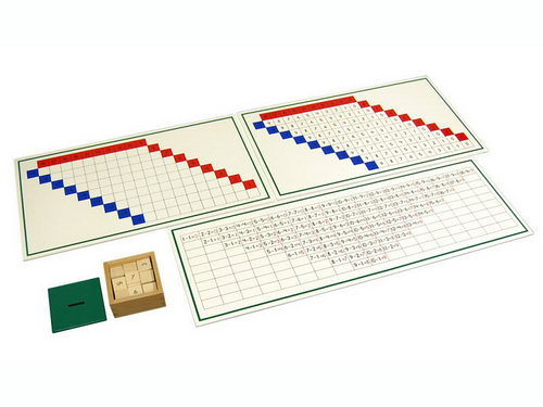 Subtraction Working Charts - Subtraction Working Charts