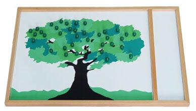 Apple Tree Game - Apple Tree Game