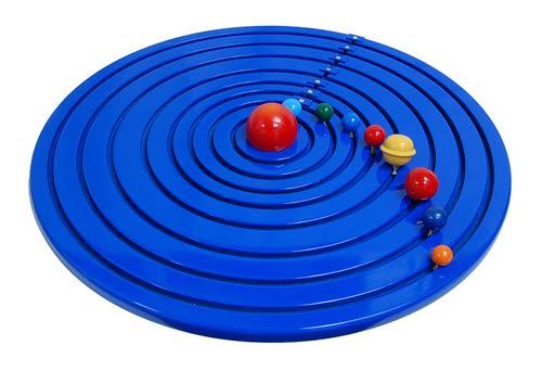 Solar System - Rotating Planets - Solar System - Rotating Planets