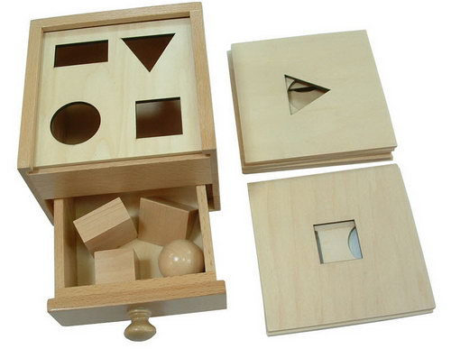 Multiple Sort Box -