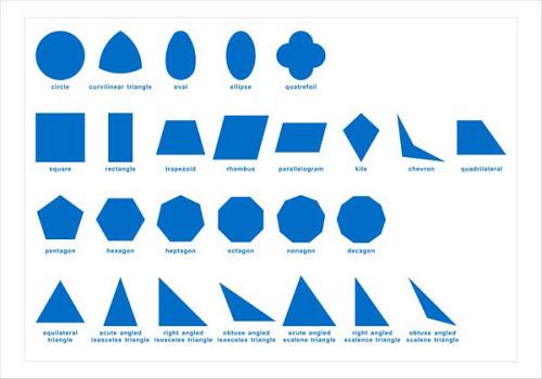 Geometric Cabinet Control Chart - Geometric Cabinet Control Chart