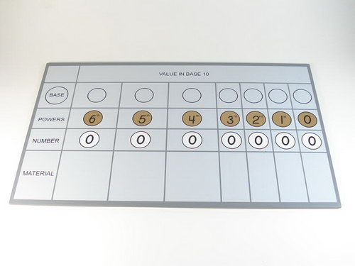 Multibase Material Chart -