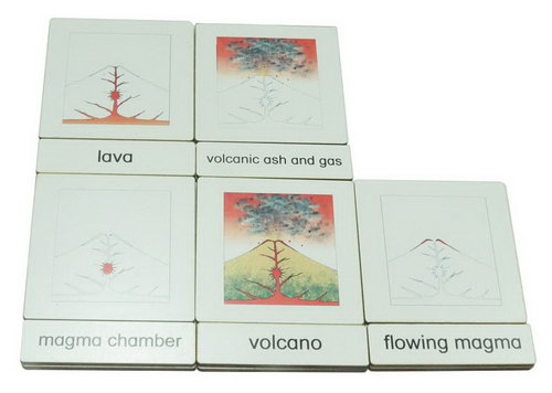 Classification 3 Part Timber Cards - Volcanos -