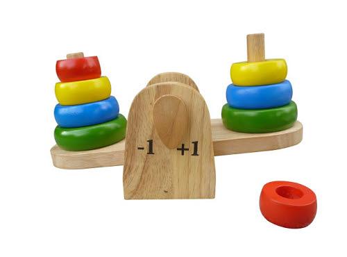Balancing Game - Balancing Game