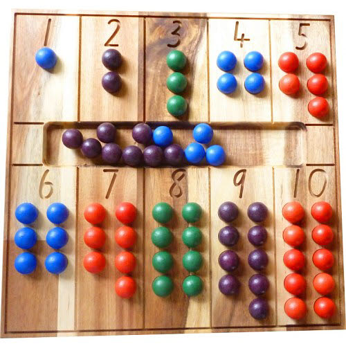 Counting Board (Montessori) - Counting Board (Montessori)