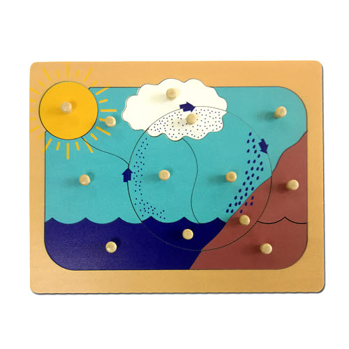 Water Cycle Puzzle - Timber - Water Cycle Puzzle - Timber